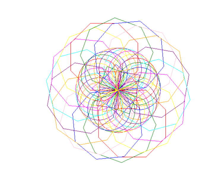 multicolour spirograph pattern made up of different repeated shapes.
