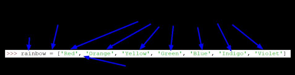 rainbow = ['Red', 'Orange', 'Yellow', 'Green', 'Blue', 'Indigo', 'Violet']